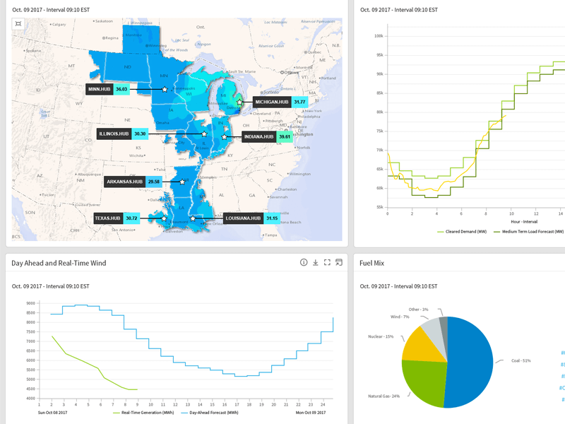 Connected Live Data
